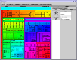 Treemap Visualization